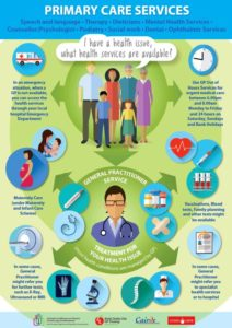 Healtcare-Infographic-Poster